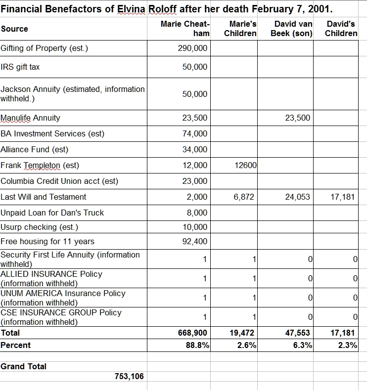 2017-07-24-alvina-financial-benefactors.jpg